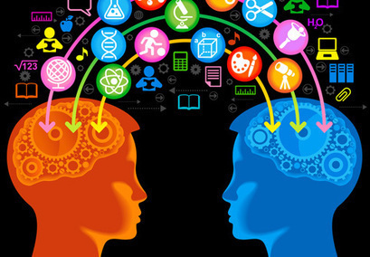 Why Learning Is Central to Sustained Innovation   Intelligent Insight   Scoop.it