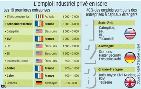Grenoble : un écosystème qui «ne doit rien au hasard» | La-Croix.com | Grenoble, ville innovante | Scoop.it