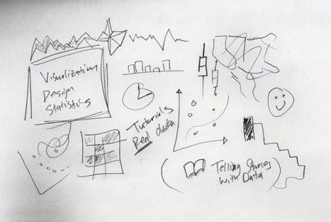 Visualize This: Brainstorming book ideas | dataviz | Scoop.it