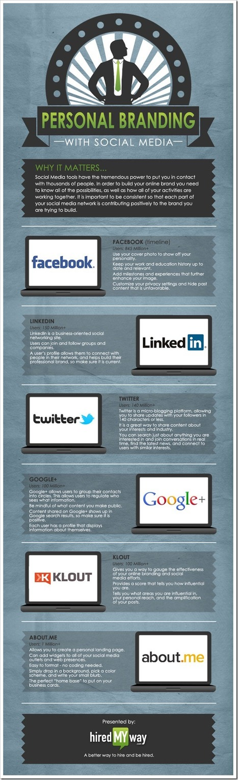 How to BOOST Online Visibility for your Personal Brand [Infographic]   Personal Visibility   Scoop.it