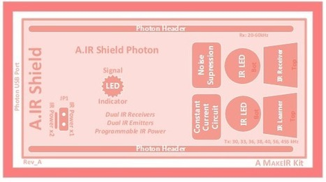 Preview: A.IR Shield Photon, a high-end Infrared Shield for AnalysIR - AnalysIR Blog | AnalysIR Infrared Anlayzer & Decoder for Arduino, USB IR Toy, Raspberry Pi and more | Scoop.it