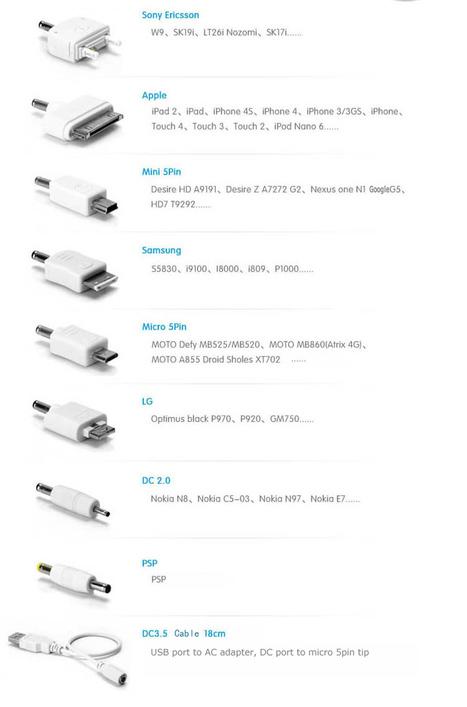 激安!アップル Touch 2 ノート・タブレット・スマホ対応 大容量モバイルバッテリー,APPLE Touch 2 大容量外付けバッテリー 超激安特価 | acer acアダプター | Scoop.it