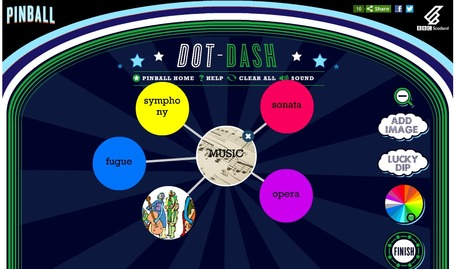 BBC Pinball: Dot Dash - create mind maps | Links for Units of Inquiry in PYP | Scoop.it