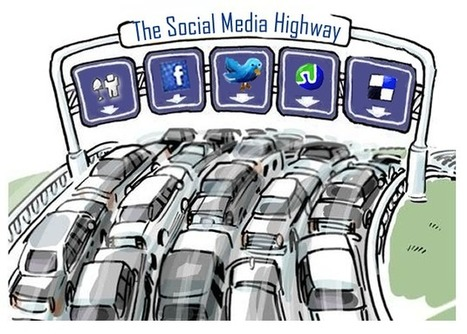 How to drive traffic from Social Media to your blog | Carlo Mazzocco | Il Web Marketing su misura | Scoop.it