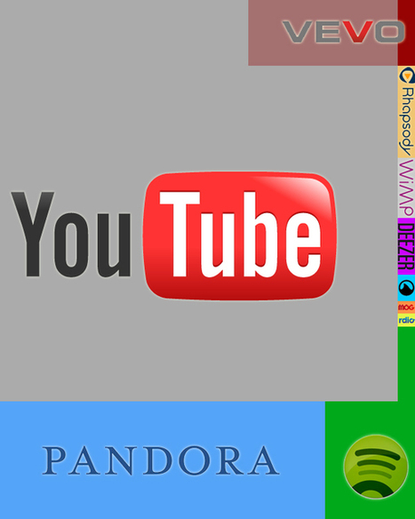 This Is What Streaming Music Looks Like In 2012... | Radio 2.0 (En & Fr) | Scoop.it