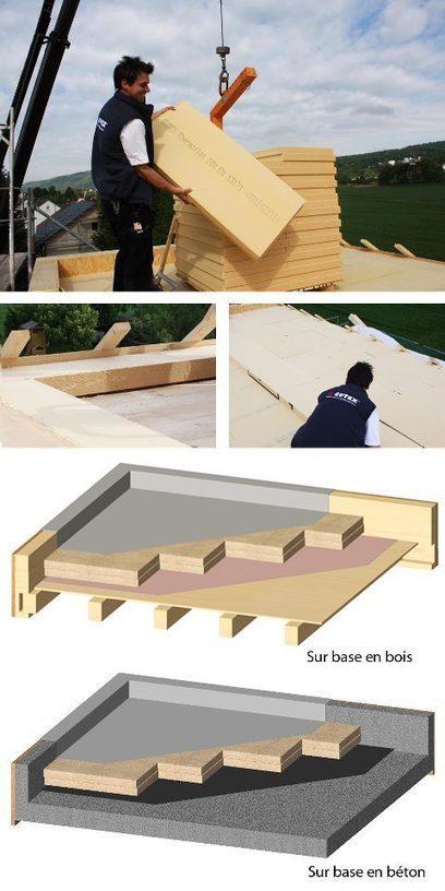 Isolation en fibre de bois pour toits plats ! | Ageka les matériaux pour la construction bois. | Scoop.it