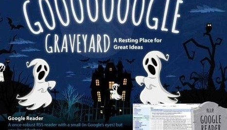 The Google Graveyard [Infographic] | Social Marketing | Scoop.it