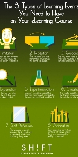 8 Types of Learning Events Every eLearning Course Must Have Infographic | E-learning UX & Moolde | Scoop.it