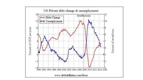 Turning Japanese | Heterodox economics | Scoop.it