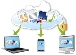 Educatic -  SugarSync integrado com o Outlook | ICT Resources for Teachers | Scoop.it
