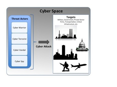 Cyber WHAT? (part 1 of 2) | Politics & Government | Scoop.it