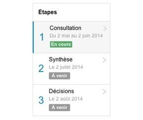 Cap Collectif | Générateur d'intelligence collective | Citoyenneté numérique | Scoop.it