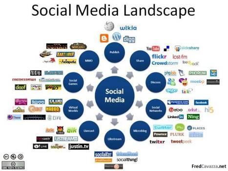 tutte le novità su Facebook, Google Plus, LinkedIn, Twitter e Digg   Social-Network-Stories   Scoop.it
