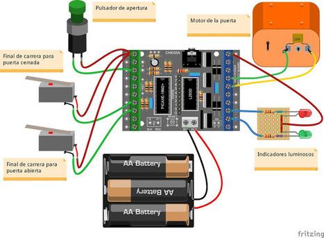 Robótica escolar - E.S.O.: PROYECTO: Puertas automatizadas | TECNOLOGÍA_aal66 | Scoop.it