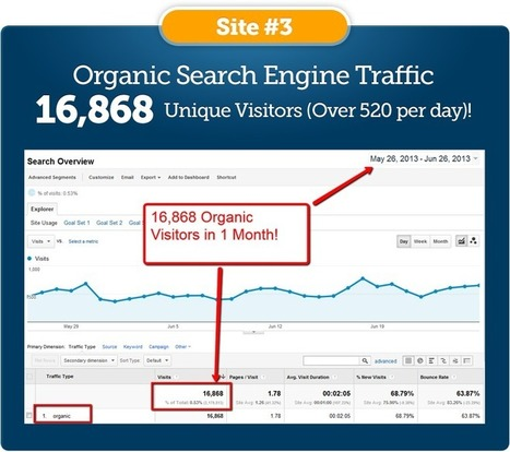 Traffic Recon Review - How to Get Tons of Traffic from Search Engines | Traffic Recon | Scoop.it