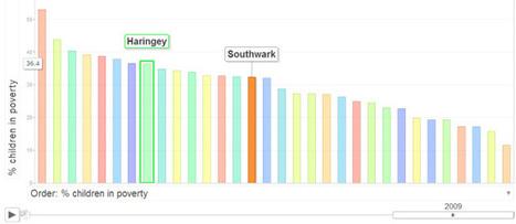 Focus on London - Poverty   London DataStore   Chris' Regional Geography   Scoop.it