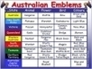 Australian Emblems Colour | HSIE K-6 Stage One: Thinking About Culture | Scoop.it