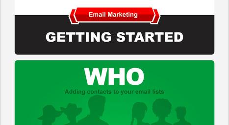 Réussir ses emails marketing : quelques rappels des bases   Quand la communication passe au web   Scoop.it