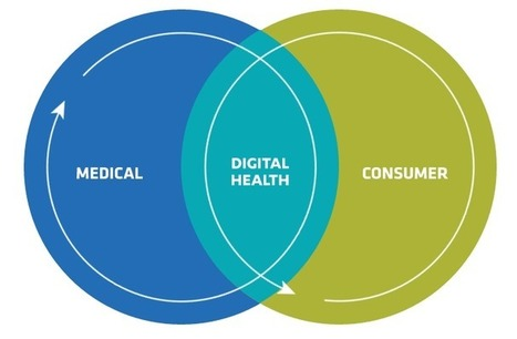 Infographic: 5 Digital Health Trends Reshaping Healthcare | e-prévention santé, ehealthcare, e-wellness | Scoop.it