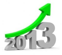 2013: The Year of Digital Brand Advertising | Digital marketing1 | Scoop.it