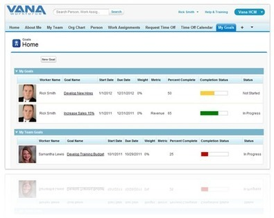 The Best of Human Capital Management in One Solution -- Review Of Vana Workforce | Best HR Apps | Scoop.it