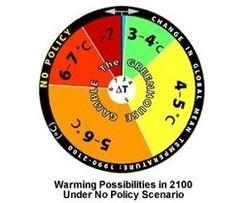 CO2 set to exceed worst-case scenarios | Australian Culture | Scoop.it