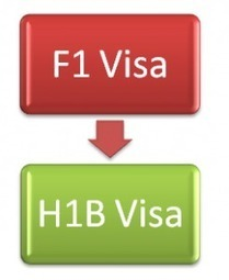 Process of F1 to H1B Visa change of Status. OPT Rules, Planning – Tips | International Students and Chicago's ESL Academy | Scoop.it