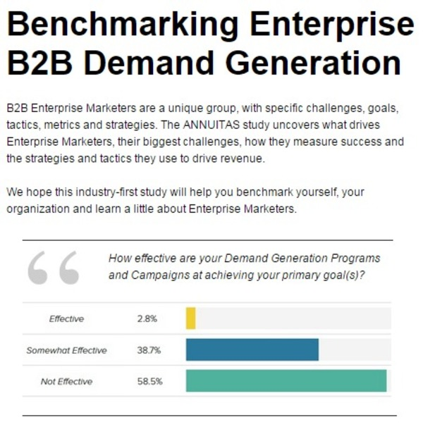 [FREE] The B2B Enterprise Demand Generation Study - Annuitas | The Marketing Technology Alert | Scoop.it