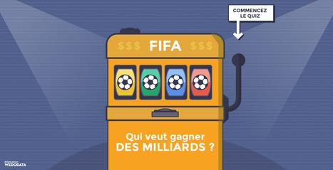 "Fifa : quiz ""Qui veut gagner des milliards ?"" | Journalisme graphique | Scoop.it"
