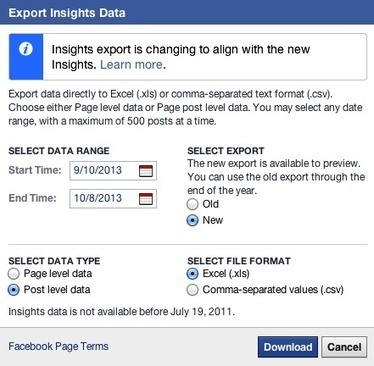 How to Analyze Your Facebook Metrics to Improve Your Marketing | SocialMedia_me | Scoop.it