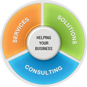Solutions Consulting Singapore | IT Consulting | Business Consulting | IT Services Singapore | Business Systems | Business Solutions | Web Design Singapore | wabsynergies | Scoop.it