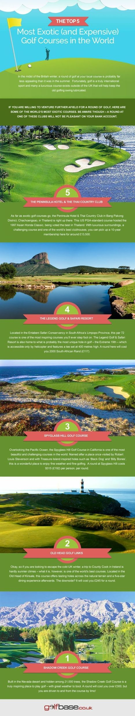 Pin by Gerardo Lara on Others Infographics | Pinterest | Golf Infographics | Scoop.it