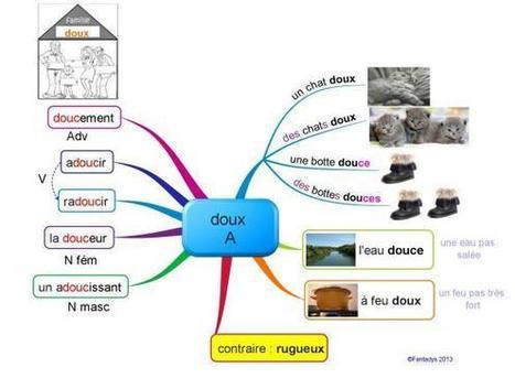 Les cartes mentales au service de l'apprentissage du vocabulaire et du français | Classemapping | Scoop.it