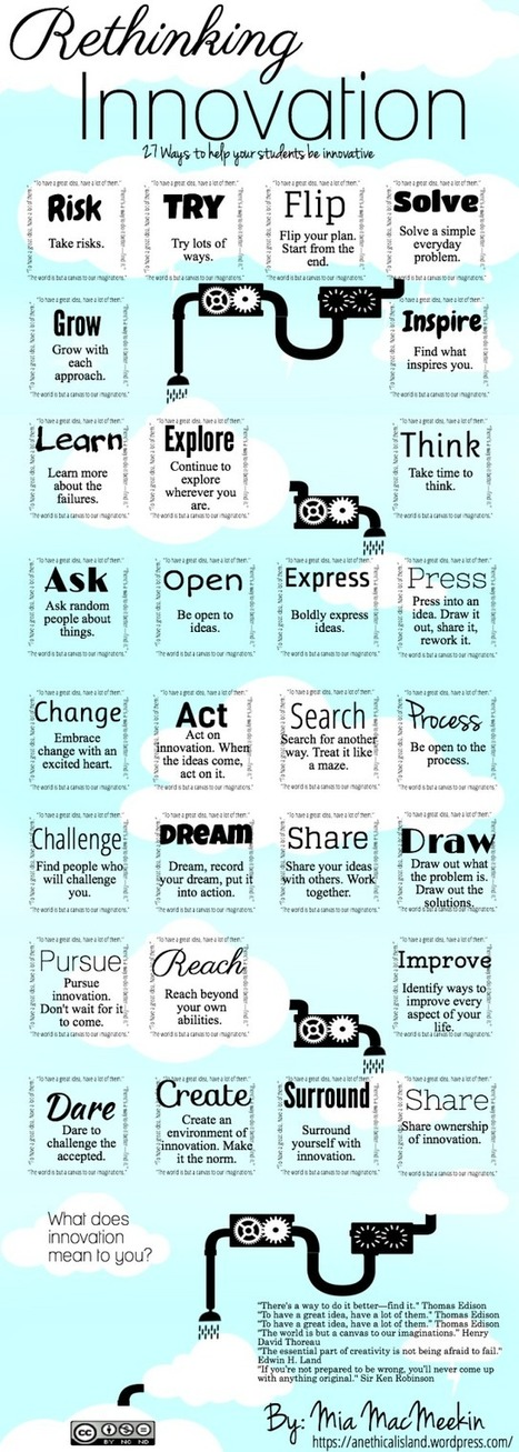 Teacher Tech Talk » Blog Archive » Rethinking Innovation: 27 ways to help your students be innovative (infographic)   Strategy & innovation culture   Scoop.it