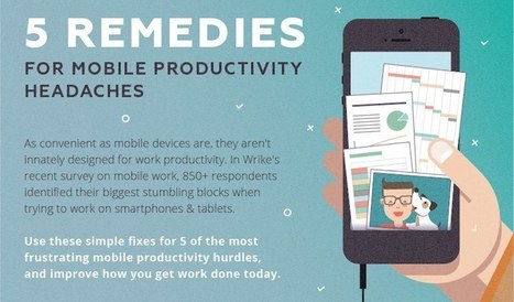 5 Remedies for Mobile Productivity Headaches (Infographic) | productivity tips 247 | Scoop.it