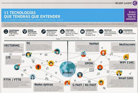 11 tecnologías de conexión que debes conocer #infografia #infographic #tech | Aprendizajes 2.0 | Scoop.it