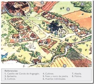 Las Relaciones de Servidumbre | Aspectos políticos del sistema feudal. | Scoop.it