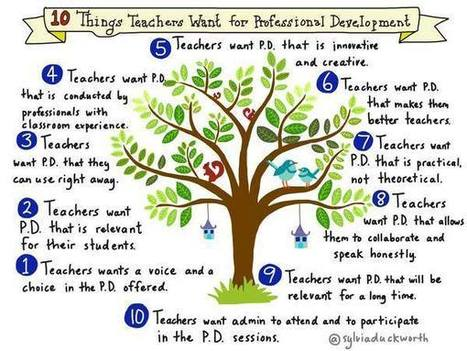 10 things Teachers Want in Professional Development | AC Library News | Scoop.it
