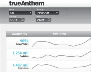 FOX Broadcasting and trueAnthem to Measure impact of Social TV | Social TV, Transmedia, Broadcast Trends | Scoop.it