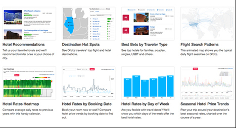 Orbitz Labs debuts with experimental Big Data travel tools for consumers | Data Analysis, Monitoring, Social CRM | Scoop.it