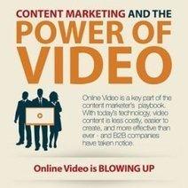 Marketing de contenidos y el poder de los vídeos | Personas 2.0: #SocialMedia #Strategist | Scoop.it