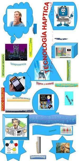 portafolio de evidencias modelos basados en las TICS angeles chable   portafolio de evidencias modelos basados en las TICS angeles chable   Scoop.it