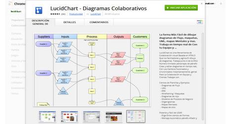 LucidChart - Diagramas Colaborativos ~ Click Consultores - Alfabetización Digital Mediática | IM(inteligencias múltiples)-AA(adimen anizkunak) | Scoop.it