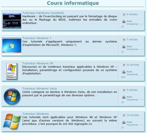 Cours informatique | Free Tutorials in EN, FR, DE | Scoop.it