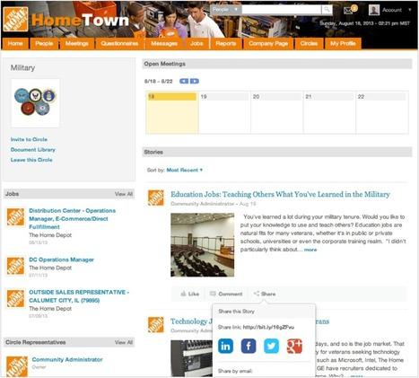 TalentCircles Blog: Digital Storyt