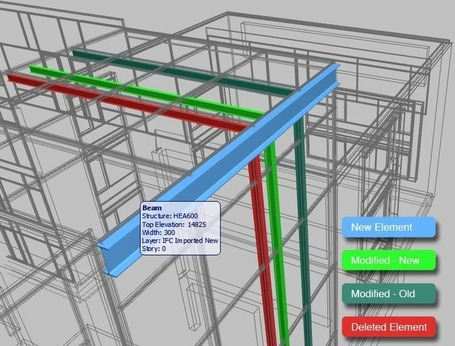 ArchiCAD & IFC – Achieving 3D-based Interoperability | Building Information Modeling | Scoop.it