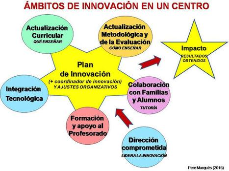 CuriositaTICs: Del aprendizaje basado en proyectos al trabajo basado en el entusiasmo | CuriositaTICs | Scoop.it