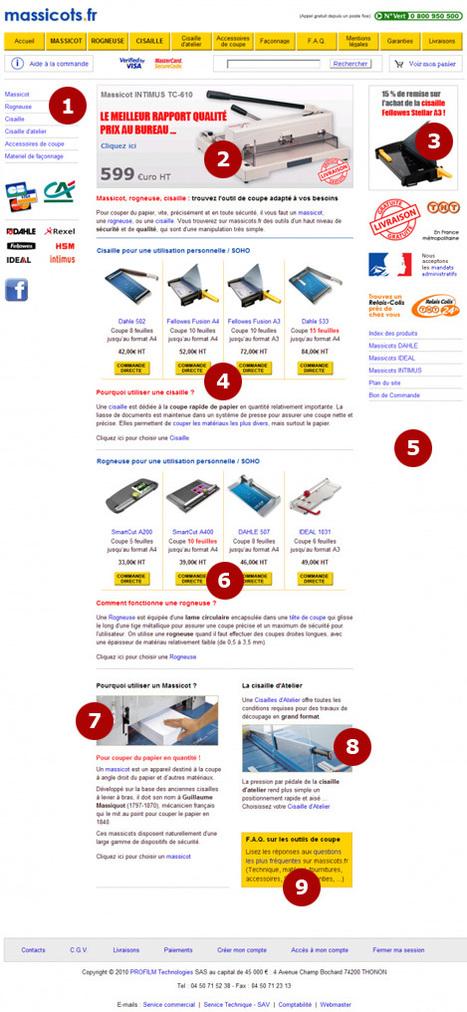 Augmenter un taux de conversion en 9 points - Audit site Internet   UX User experience   Scoop.it