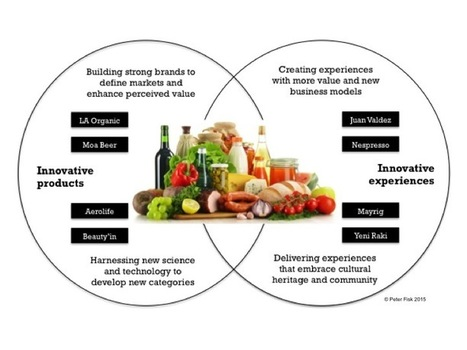 The future of food | Food & Drink Innovation | Scoop.it