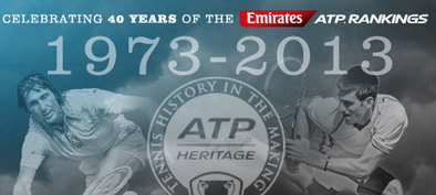 The Rankings That Changed Tennis - Tennis - ATP World Tour | Mainstream Sports | Scoop.it